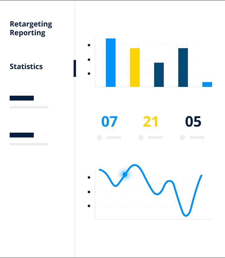 report-statistiche-retargeting